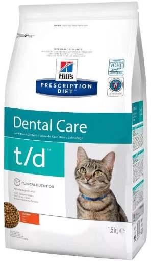 Сухой корм от зубного камня для кошек